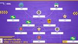 Sông Lam Nghệ An áp đảo đội hình tiêu biểu vòng 17 V.League 2018