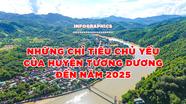 [Infographics] Những chỉ tiêu chủ yếu của huyện Tương Dương đến năm 2025