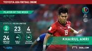 Đối thủ của SLNA trận ra quân AFC Cup mạnh cỡ nào?