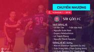 Tổng hợp những bản hợp đồng các đội bóng từ lượt về V.League 2018