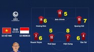 Chấm điểm U23 Việt Nam - U23 Indonesia: Thất vọng cho Tiến Dũng - Đức Chinh