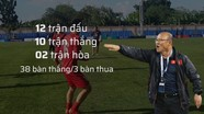 Nhận định U22 Việt Nam - U22 Indonesia: HLV Park Hang-seo tung đội hình 'khủng'?