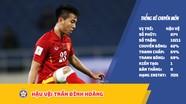 Những cầu thủ xứ Nghệ kém duyên với đội tuyển dưới thời HLV Park Hang-seo