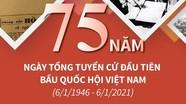 75 năm Ngày Tổng tuyển cử đầu tiên: Những giá trị lịch sử