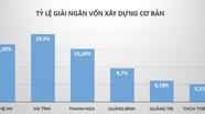 Nhiều huyện ở Nghệ An chưa giải ngân được đồng vốn xây dựng cơ bản nào