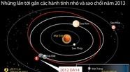 Các hành tinh nhỏ, sao chổi gần Trái Đất năm 2013
