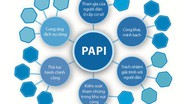 Chỉ số PAPI 2014: Gần 50% phải lót tay để vào công chức