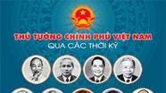[Infographic] Chân dung Thủ tướng Chính phủ Việt Nam qua các thời kỳ