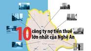 10 doanh nghiệp có số nợ thuế lớn nhất của Nghệ An