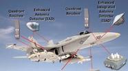 Hệ thống ALR-69A có khả năng trốn rồng lửa S-400