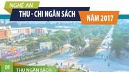 [Infographics] Thu - chi ngân sách Nghệ An năm 2017