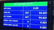 Gần 95% đại biểu Quốc hội tán thành thông qua Nghị quyết phê chuẩn EVFTA