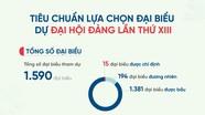 [Infographic] - Tiêu chuẩn lựa chọn đại biểu dự Đại hội XIII của Đảng