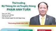 Thông tin về Thứ trưởng Bộ Thông tin và Truyền thông Phạm Anh Tuấn