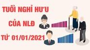 Chi tiết về tuổi nghỉ hưu của lao động nam, nữ từ ngày 1/1/2021