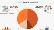 GDP của Việt Nam năm 2020 tăng 2,91%, thuộc nhóm tăng trưởng cao nhất thế giới