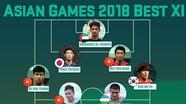 3 cầu thủ U23 Việt Nam được vinh danh ở Đội hình xuất sắc nhất ASIAD 2018