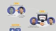27 tháng vận hành đường dây đánh bạc nghìn tỷ
