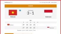Video: Việt Nam 3-1 Indonesia | Bóng chuyền nữ Asiad 2018 |