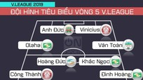 Đội hình tiêu biểu vòng 5 V.League, SLNA rải đều 3 tuyến