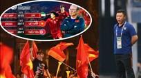 Làm thế nào để thắng U23 Triều Tiên?