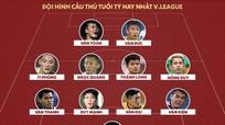 Công Vinh sắp thi đấu cùng các huyền thoại bóng đá quốc tế; Đội hình tuổi Tý của bóng đá Việt Nam