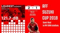 Việt Nam lập kỷ lục âm thanh cổ vũ cao nhất tại AFF Cup 2018