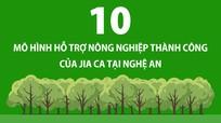 10 mô hình hiệu quả của JICA tại Nghệ An