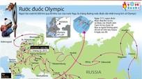 Ngọn đuốc Olympic Sochi 2014 có hành trình rước kỷ lục
