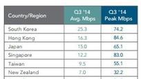 Internet Việt Nam thuộc nhóm chậm nhất châu Á – Thái Bình Dương