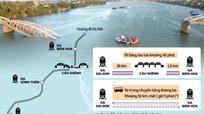 Bàn chuyện dời ga Sài Gòn sau sự cố cầu Ghềnh