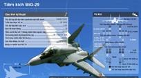 Tìm hiểu Tiêm kích MiG-29
