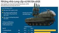 [Infographics] Điểm mặt những nhà cung cấp vũ khí lớn nhất thế giới