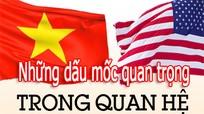 [Infographics] Những dấu mốc quan trọng trong quan hệ Việt - Mỹ