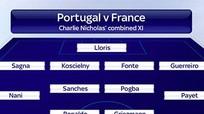 Đội hình 11 ngôi sao trong mơ kết hợp giữa Pháp và Bồ Đào Nha