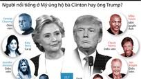 [Infographic] Người nổi tiếng ủng hộ Hillary hay Trump
