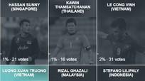 Công Vinh, Xuân Trường lọt top cầu thủ xuất sắc AFF Cup