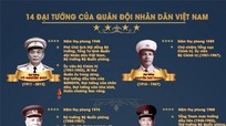 14 vị Đại tướng của Quân đội nhân dân Việt Nam