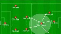 U23 VN với nỗi lo vị trí thủ môn