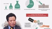 Ông Hà Văn Thắm bị cáo buộc 'phá nát' OceanBank như thế nào