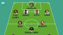 Messi, Ronaldinho sánh vai ở đội hình 8x vĩ đại nhất lịch sử bóng đá