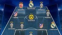 Juventus thống trị đội hình tiêu biểu lượt đi tứ kết Champions League