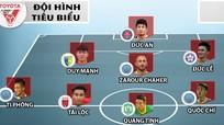 Không cầu thủ SLNA nào lọt danh sách đội hình tiêu biểu lượt đi V.League 2017