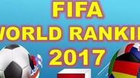 BXH FIFA tháng 5: Không nhiều sự xáo trộn