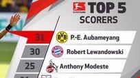 Bundesliga, cuộc đua danh hiệu cá nhân