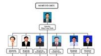 Phó thủ tướng yêu cầu kiểm điểm vụ 1 sở 6 phó giám đốc