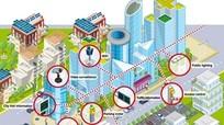 Hợp tác xây dựng đô thị thông minh