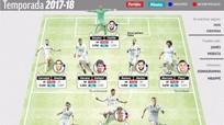 Zidane hoàn tất đội hình Real bằng hai cầu thủ trẻ