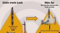Hệ thống tên lửa răn đe hạt nhân gần 50 năm tuổi của Mỹ
