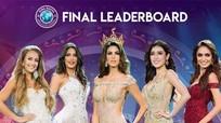 Huyền My được dự đoán giành Á hậu Miss Grand International